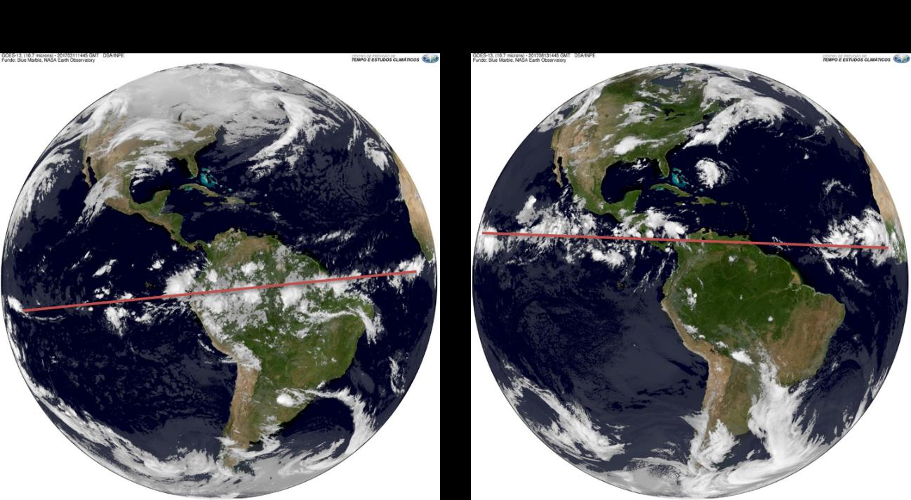 Movimiento de la Zona de Convergencia Intertropical (ZCIT) entre 15°N y 15°S siguiendo el movimiento del sol.