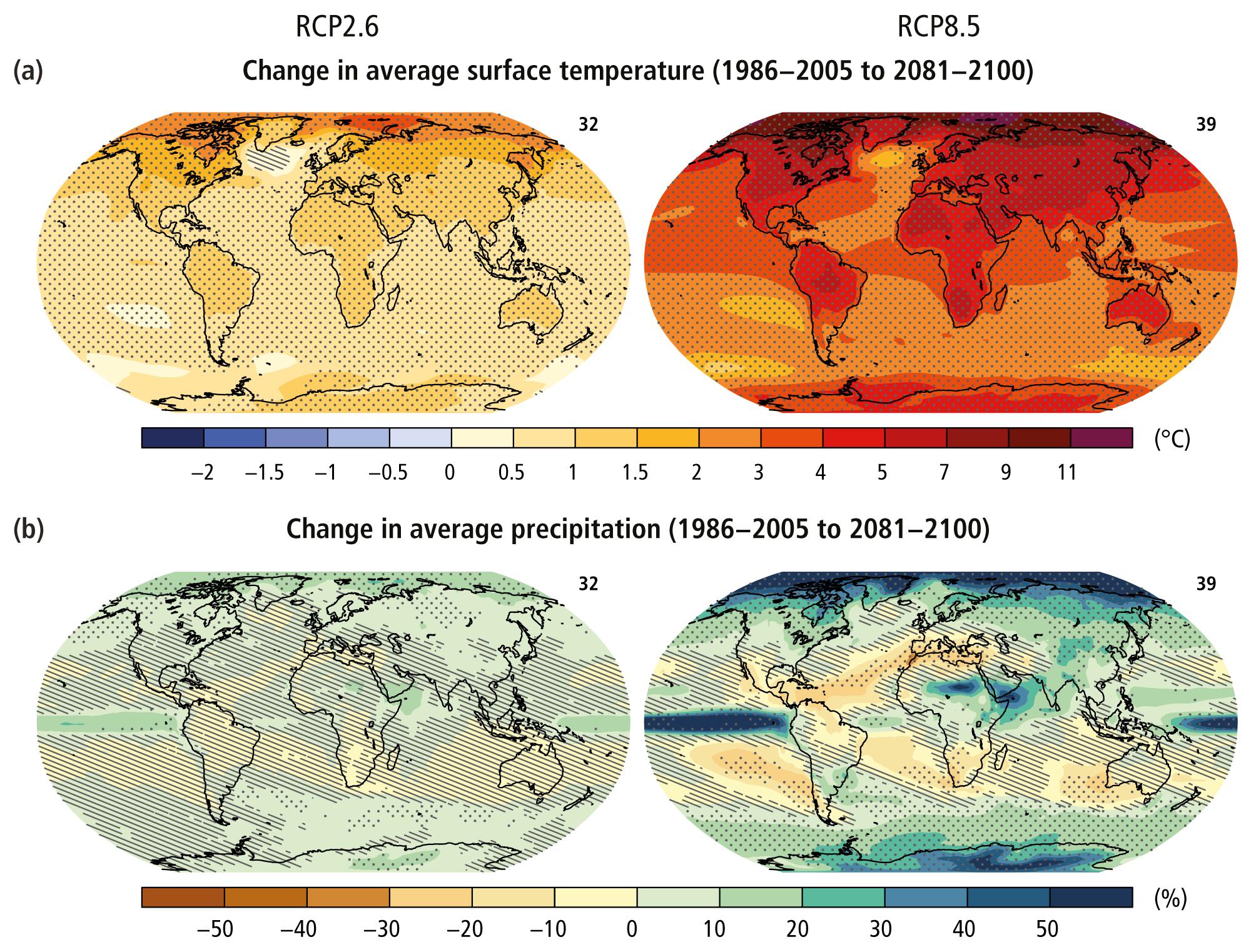 Cambios en la temperatura del aire (superiores) y en la precipitación (inferiores), para los escenarios RCP2.6 (izquierda) y RCP8.5 (derecha), para el periodo 2081-2100, en comparación con el periodo 1986-2005.