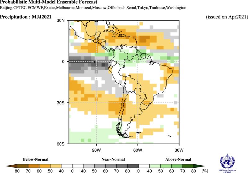 Pronóstico probabilístico de precipitación para Latinoamérica publicado por la Organización Meteorológica Mundial.