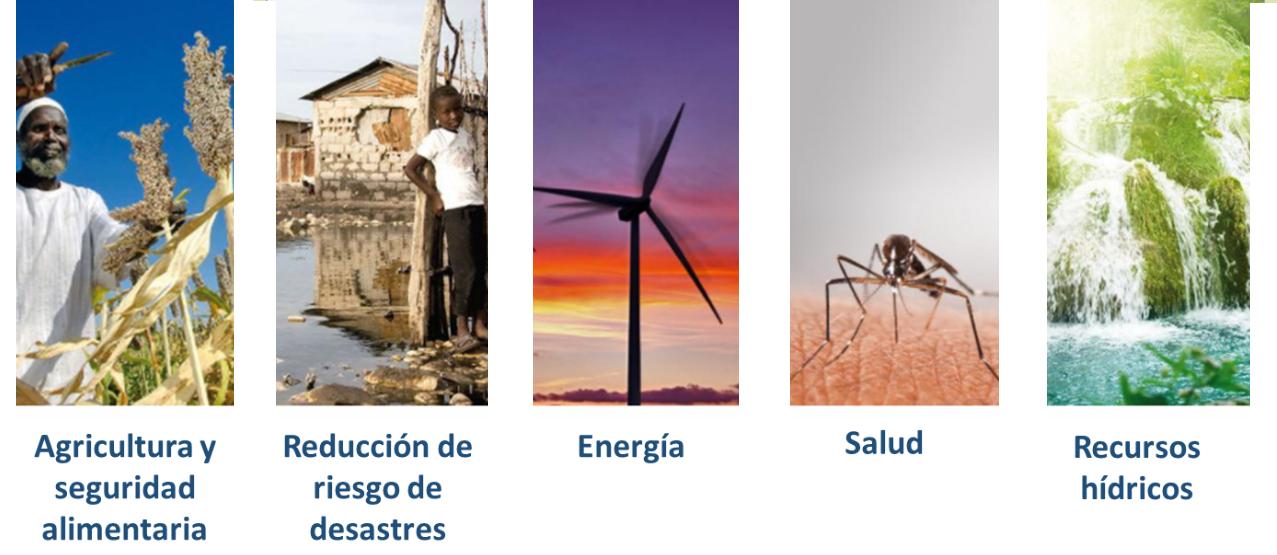 Ejemplos de tipos de servicios climáticos